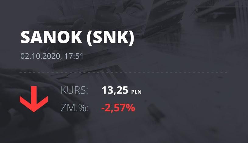 Notowania akcji spółki Sanok Rubber Company z 2 października 2020 roku