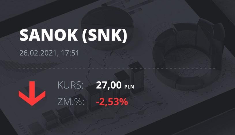 Notowania akcji spółki Sanok Rubber Company z 26 lutego 2021 roku