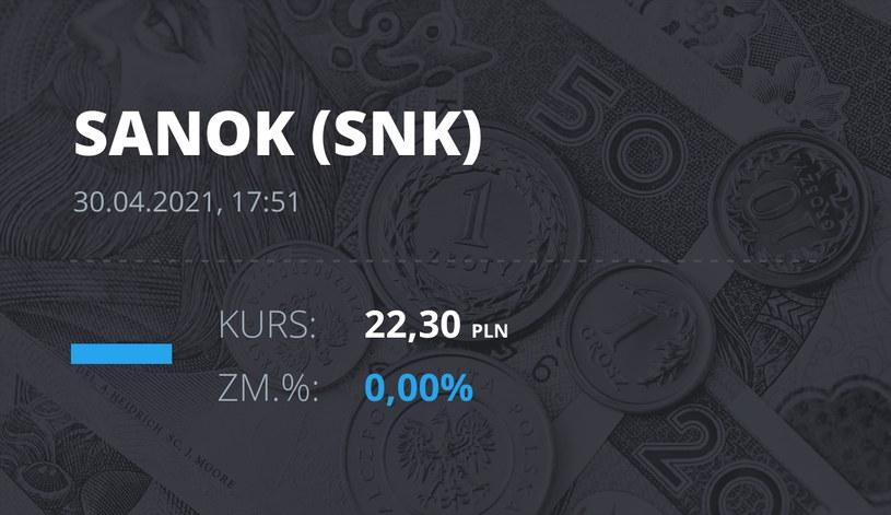Notowania akcji spółki Sanok Rubber Company z 30 kwietnia 2021 roku