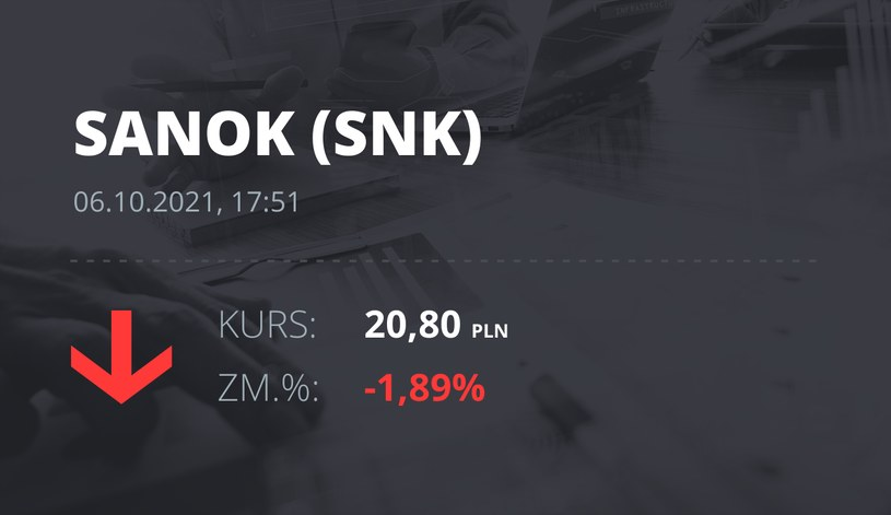 Notowania akcji spółki Sanok Rubber Company z 6 października 2021 roku