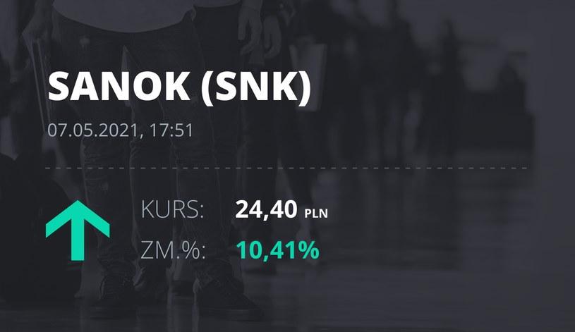 Notowania akcji spółki Sanok Rubber Company z 7 maja 2021 roku