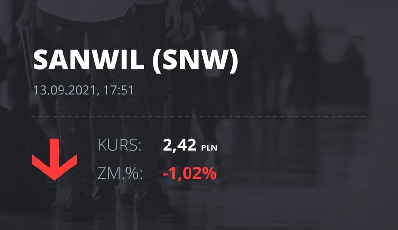 Notowania akcji spółki Sanwil Holding S.A. z 13 września 2021 roku