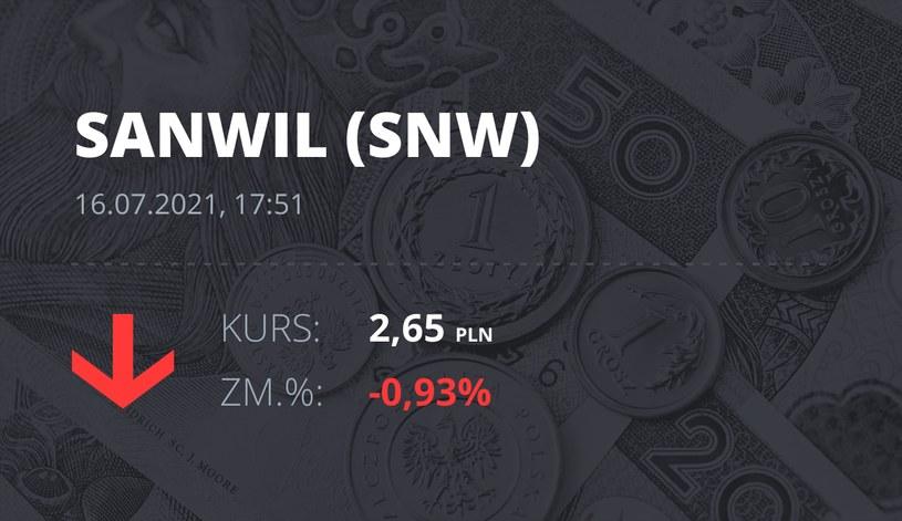 Notowania akcji spółki Sanwil Holding S.A. z 16 lipca 2021 roku