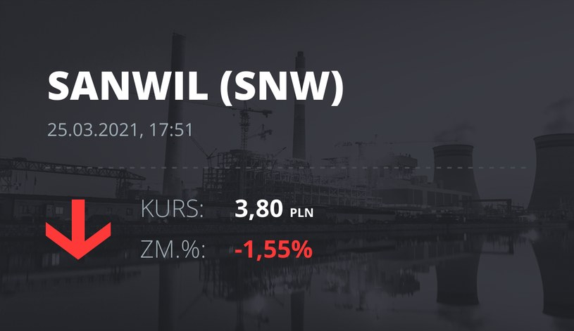 Notowania akcji spółki Sanwil Holding S.A. z 25 marca 2021 roku