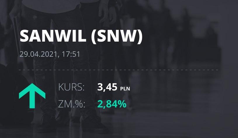 Notowania akcji spółki Sanwil Holding S.A. z 29 kwietnia 2021 roku