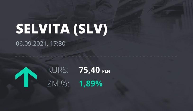 Notowania akcji spółki Selvita S.A. z 6 września 2021 roku