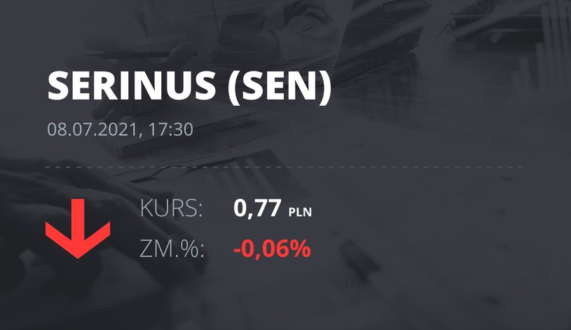 Notowania akcji spółki Serinus Energy Inc. z 8 lipca 2021 roku