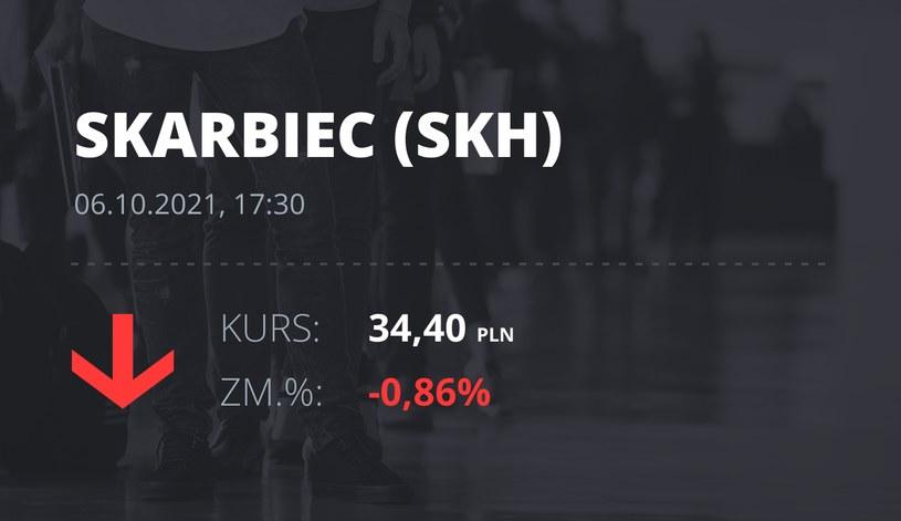 Notowania akcji spółki Skarbiec Holding z 6 października 2021 roku