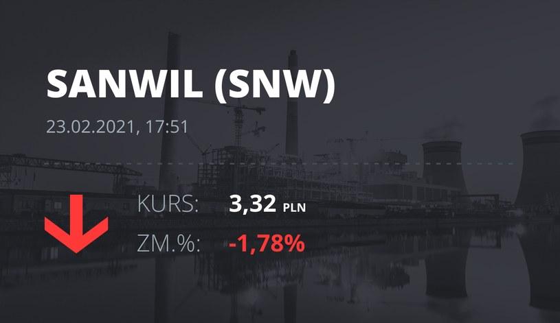 Notowania akcji spółki SNW z 23 lutego 2021 roku