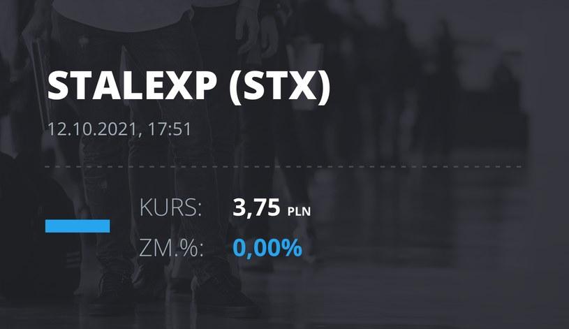 Notowania akcji spółki Stalexport z 12 października 2021 roku