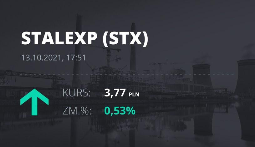 Notowania akcji spółki Stalexport z 13 października 2021 roku
