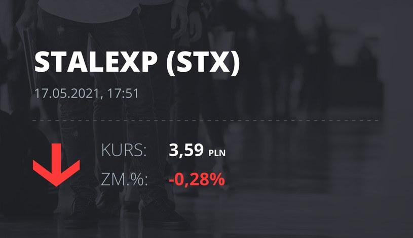 Notowania akcji spółki Stalexport z 17 maja 2021 roku