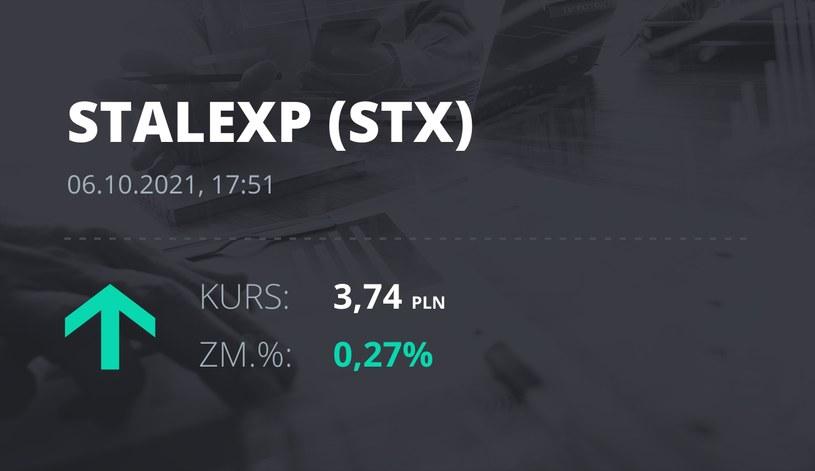 Notowania akcji spółki Stalexport z 6 października 2021 roku