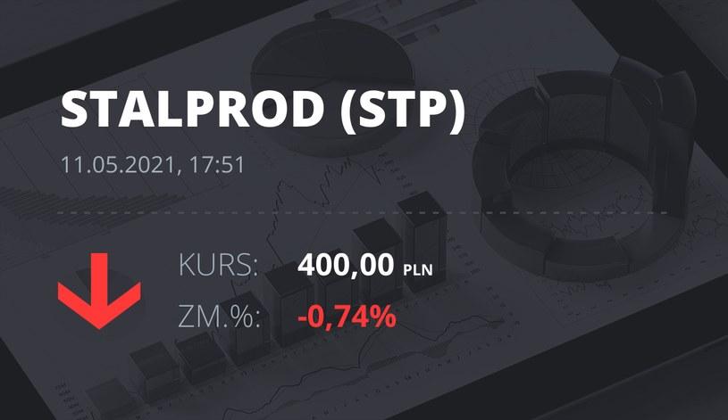 Notowania akcji spółki Stalprodukt z 11 maja 2021 roku