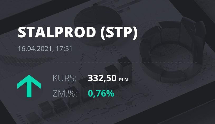 Notowania akcji spółki Stalprodukt z 16 kwietnia 2021 roku