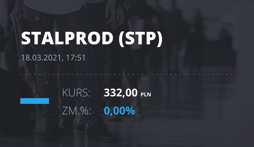 Notowania akcji spółki Stalprodukt z 18 marca 2021 roku