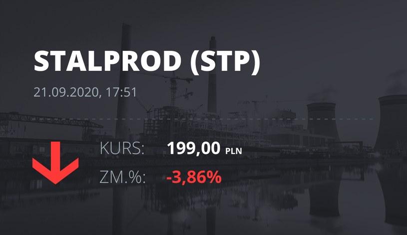 Notowania akcji spółki Stalprodukt z 21 września 2020 roku