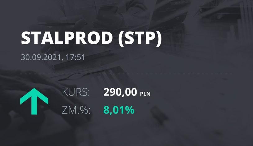 Notowania akcji spółki Stalprodukt z 30 września 2021 roku