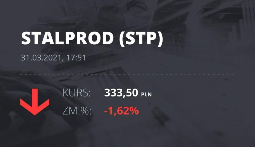 Notowania akcji spółki Stalprodukt z 31 marca 2021 roku