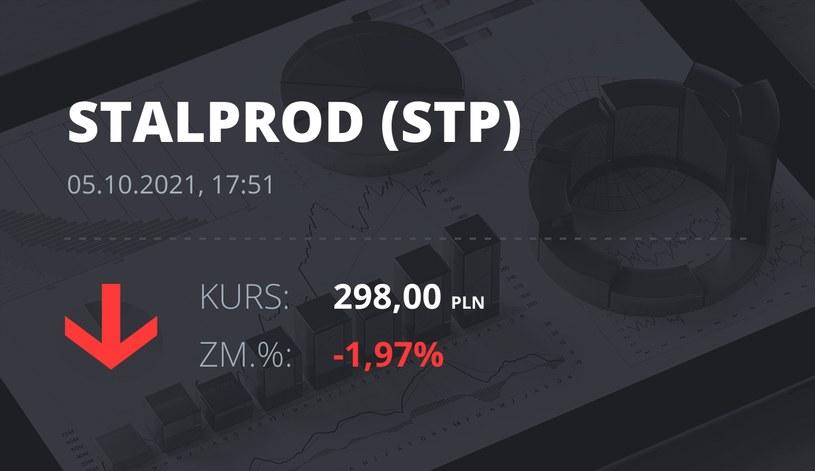 Notowania akcji spółki Stalprodukt z 5 października 2021 roku