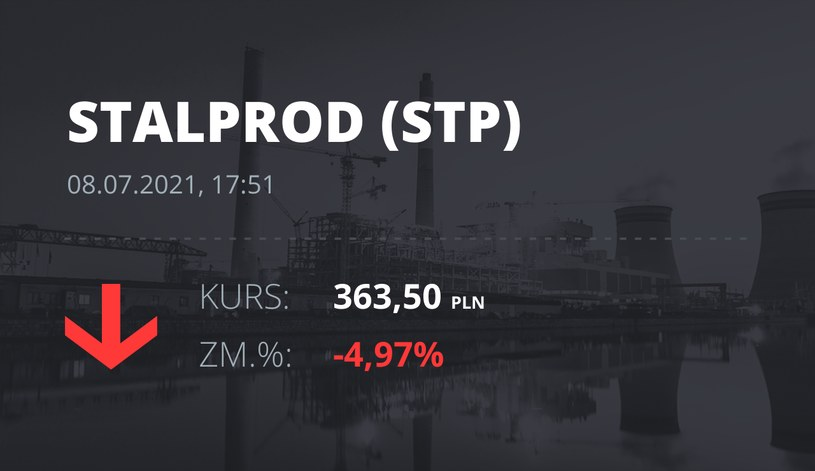 Notowania akcji spółki Stalprodukt z 8 lipca 2021 roku