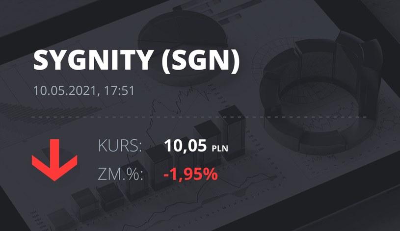 Notowania akcji spółki Sygnity S.A. z 10 maja 2021 roku