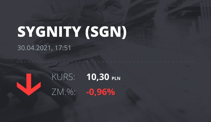 Notowania akcji spółki Sygnity S.A. z 30 kwietnia 2021 roku