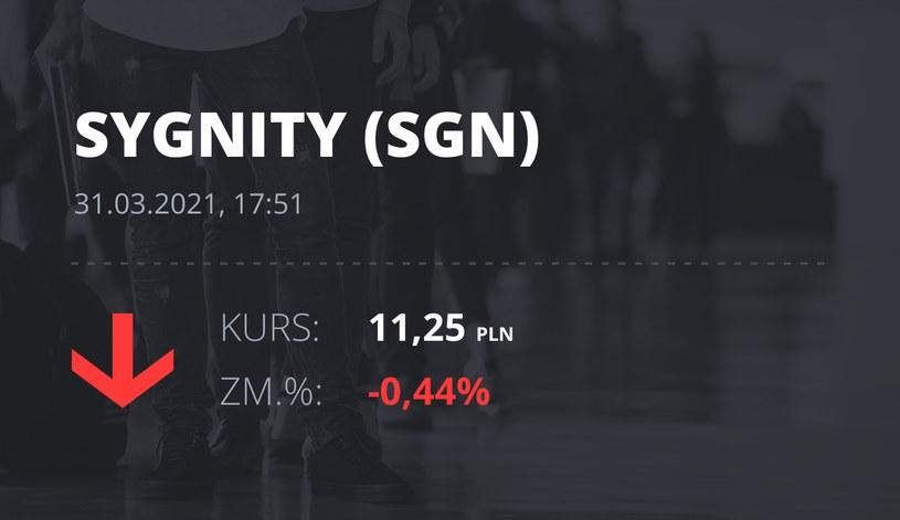 Notowania akcji spółki Sygnity S.A. z 31 marca 2021 roku