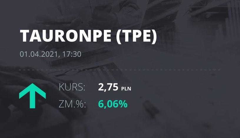 Notowania akcji spółki Tauron Polska Energia z 1 kwietnia 2021 roku