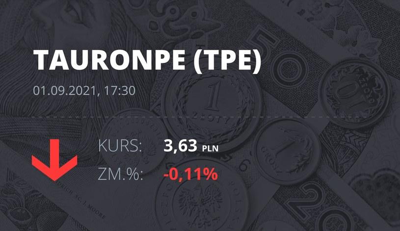 Notowania akcji spółki Tauron Polska Energia z 1 września 2021 roku
