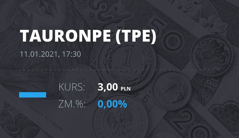 Notowania akcji spółki Tauron Polska Energia z 11 stycznia 2021 roku