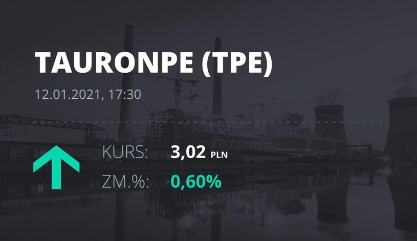 Notowania akcji spółki Tauron Polska Energia z 12 stycznia 2021 roku