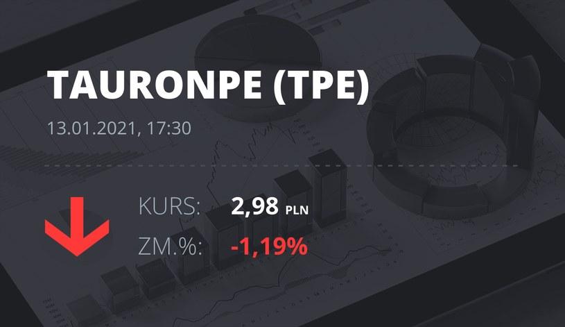 Notowania akcji spółki Tauron Polska Energia z 13 stycznia 2021 roku