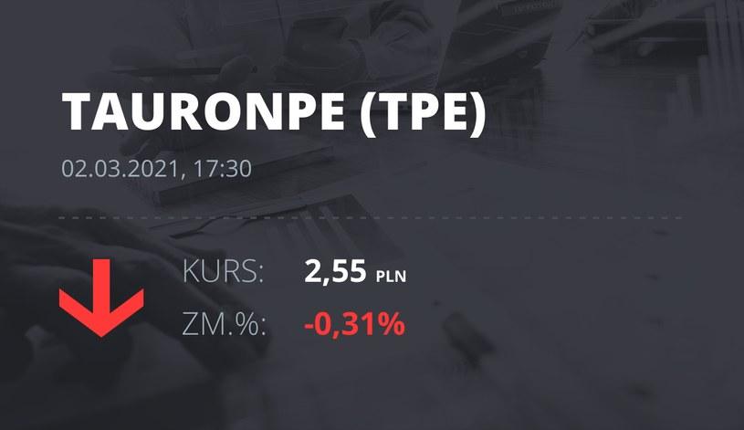 Notowania akcji spółki Tauron Polska Energia z 2 marca 2021 roku
