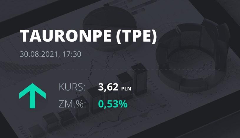 Notowania akcji spółki Tauron Polska Energia z 30 sierpnia 2021 roku