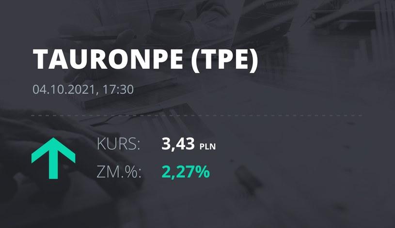 Notowania akcji spółki Tauron Polska Energia z 4 października 2021 roku