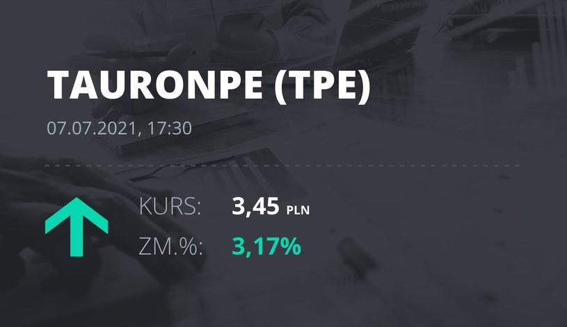 Notowania akcji spółki Tauron Polska Energia z 7 lipca 2021 roku
