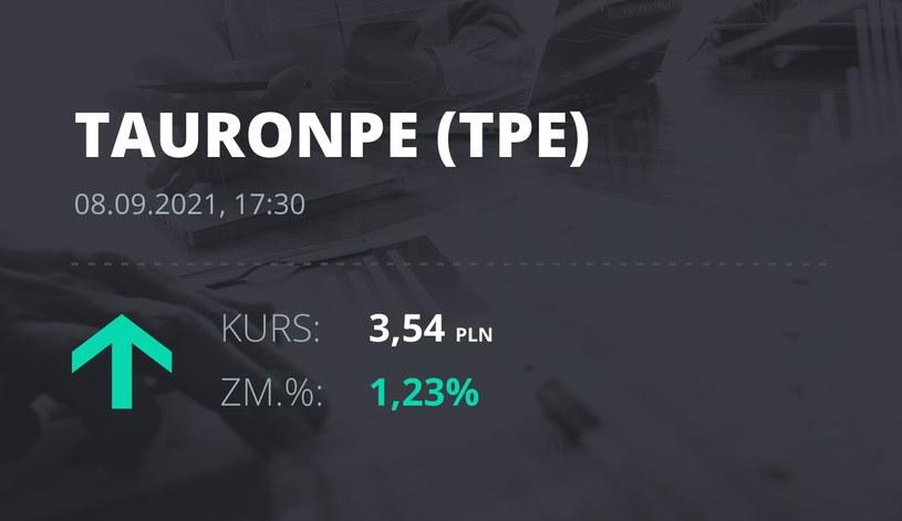 Notowania akcji spółki Tauron Polska Energia z 8 września 2021 roku