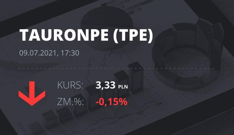 Notowania akcji spółki Tauron Polska Energia z 9 lipca 2021 roku