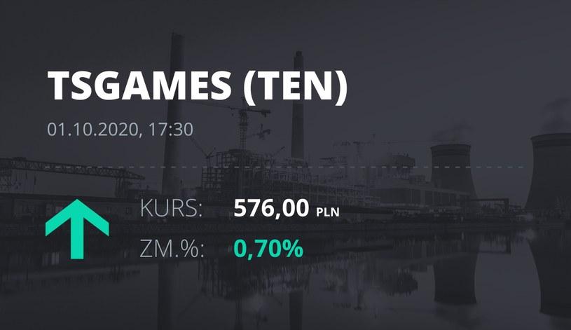 Notowania akcji spółki Ten Square Games z 1 października 2020 roku