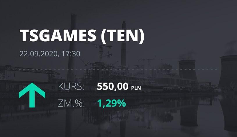 Notowania akcji spółki Ten Square Games z 22 września 2020 roku