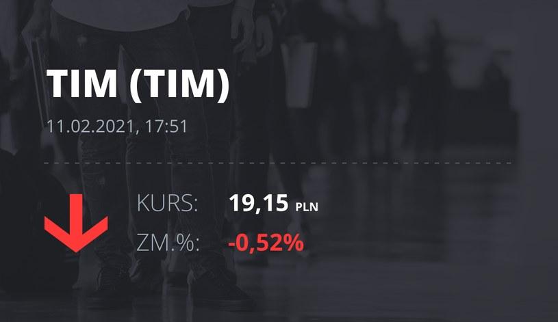 Notowania akcji spółki Tim z 11 lutego 2021 roku