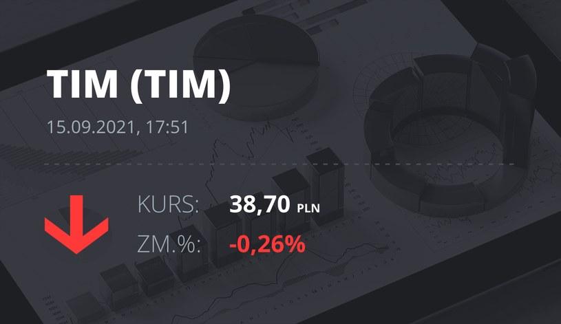 Notowania akcji spółki Tim z 15 września 2021 roku