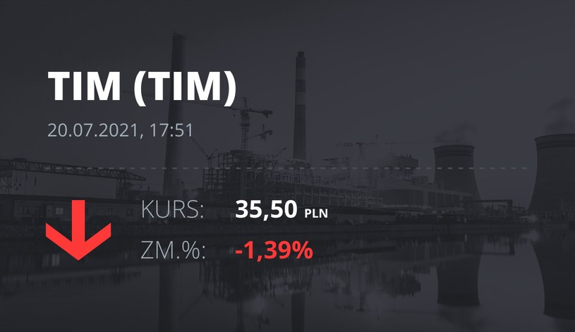 Notowania akcji spółki Tim z 20 lipca 2021 roku