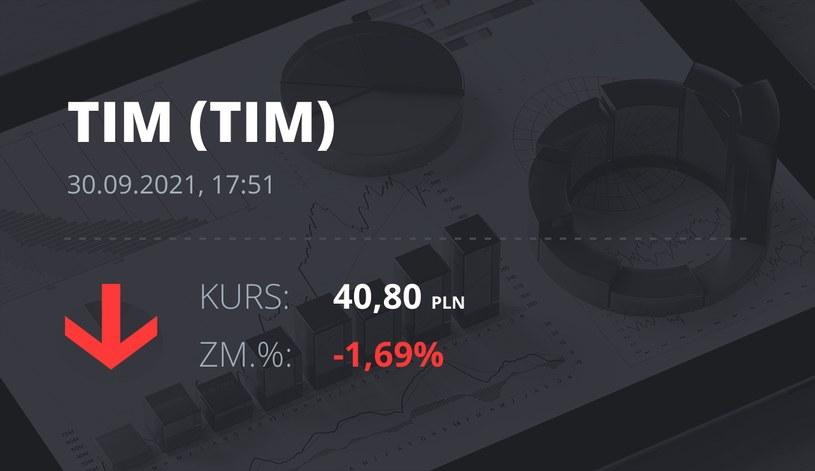 Notowania akcji spółki Tim z 30 września 2021 roku
