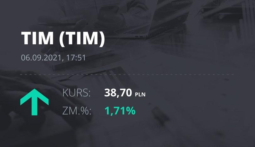 Notowania akcji spółki Tim z 6 września 2021 roku