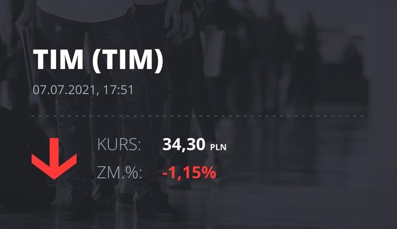 Notowania akcji spółki Tim z 7 lipca 2021 roku
