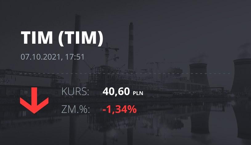 Notowania akcji spółki Tim z 7 października 2021 roku