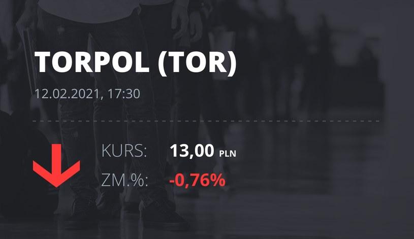 Notowania akcji spółki Torpol z 12 lutego 2021 roku