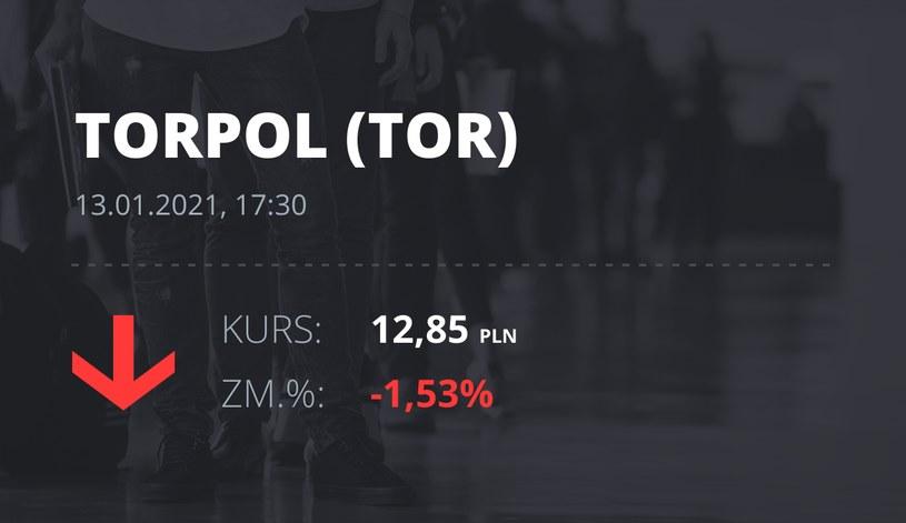 Notowania akcji spółki Torpol z 13 stycznia 2021 roku
